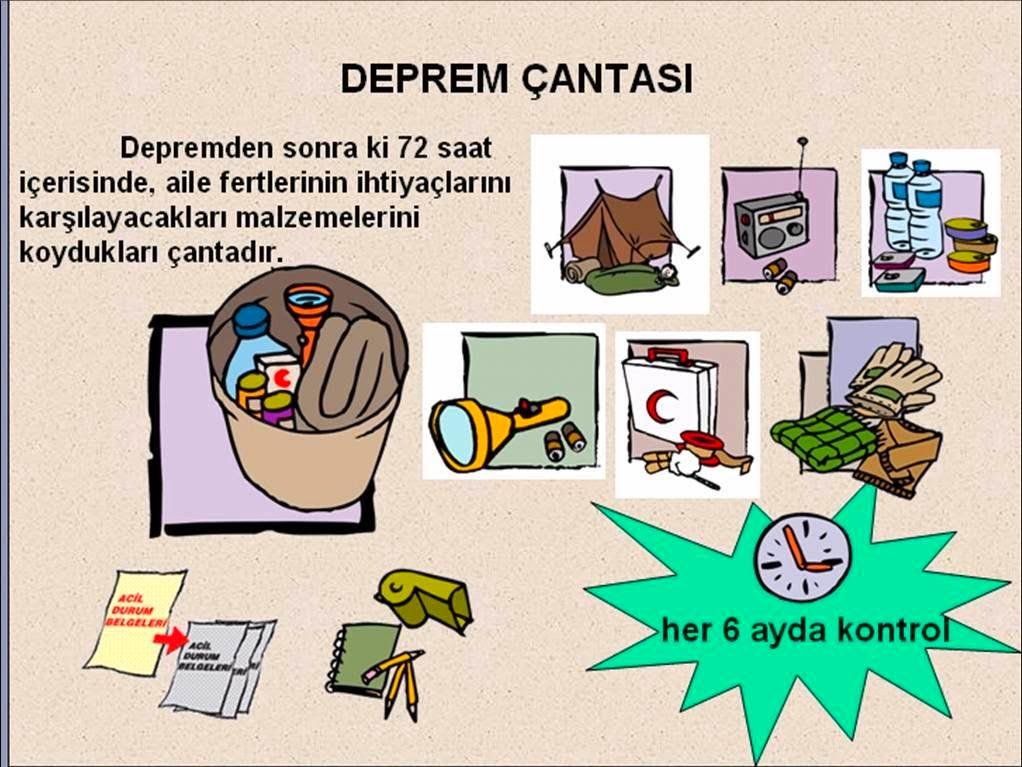 DEPREM 'GÖRSELLER' ile ilgili görsel sonucu